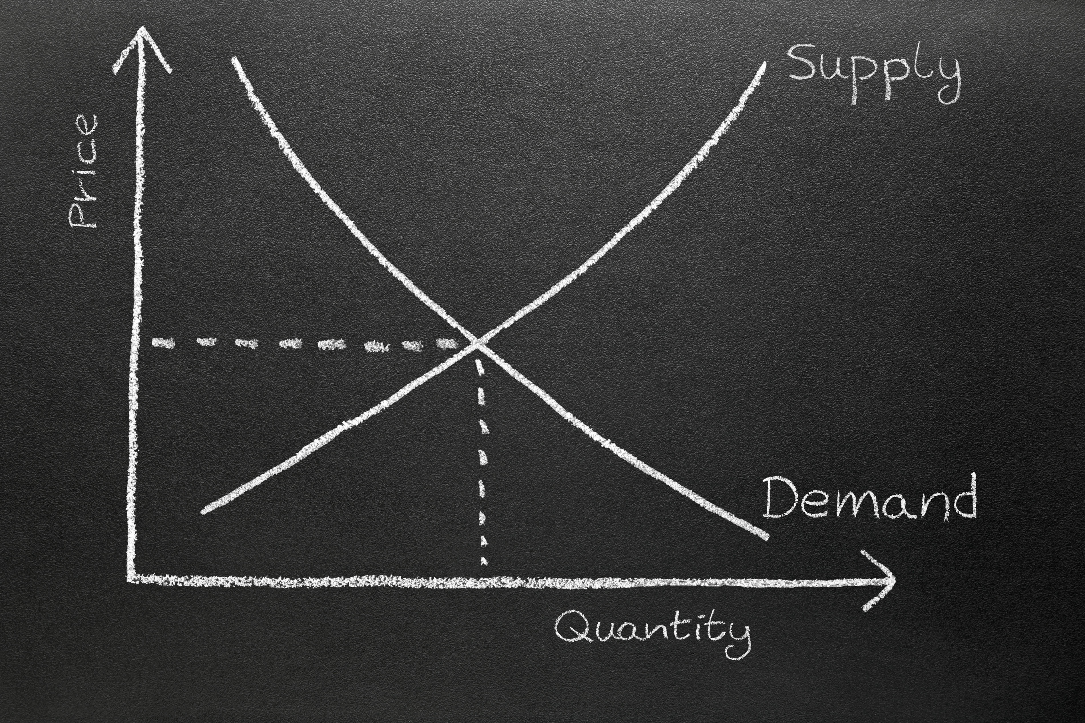 essay about how supply and demand affects life Price theory lecture 2: supply & demand i the basic notion of supply & demand supply-and-demand is a model for understanding the determination of the price of.