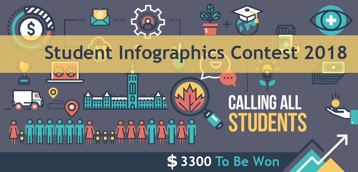 Infographic topics for students