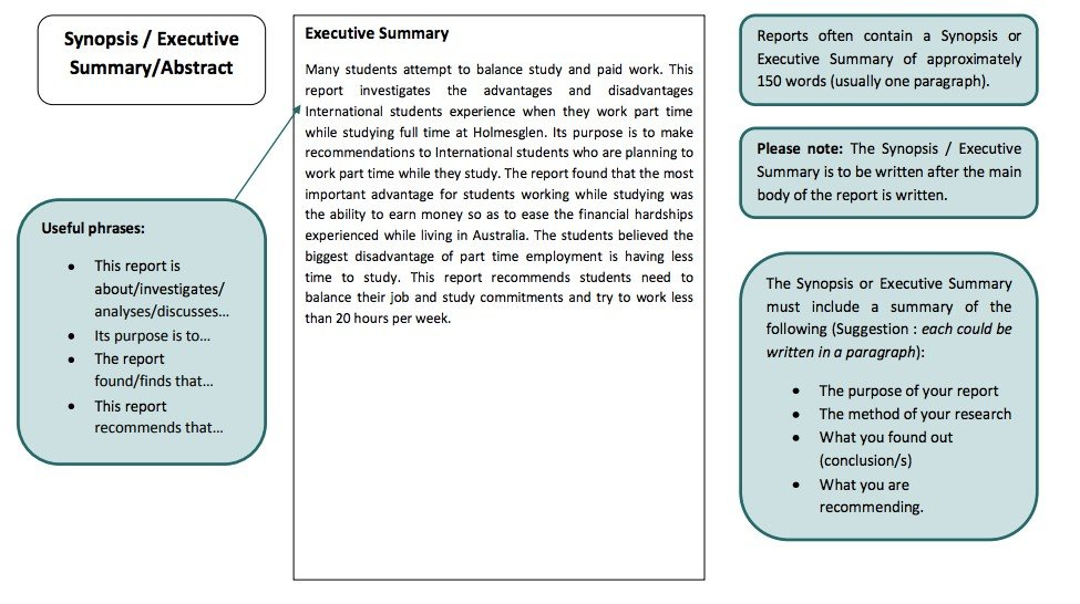 Abstract / Summary / Executive Summary / Synopsis